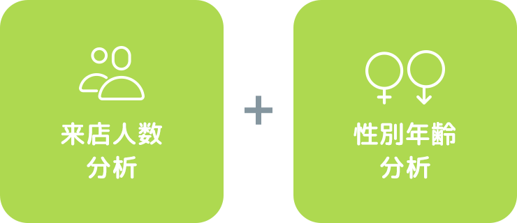 androidOS対応 来店人数分析 + androidOS対応 性別年齢分析