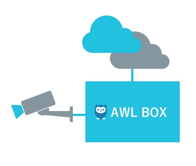 AWL BOX