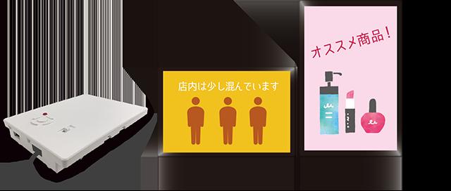STB(セットトップボックス)型